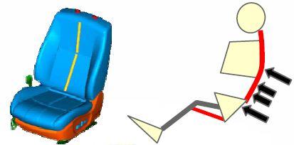 сиденья Zero Gravity в Nissan X-Trail