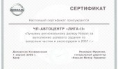 Дипломы Автоцентра ЛИГА - ІІ (27/27)